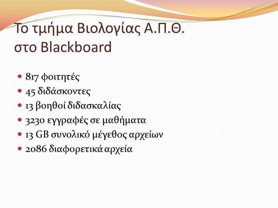 Το τμήμα Βιολογίας Α.Π.Θ. στο Blackboard 817 φοιτητές 45 διδάσκοντες 13 βοηθοί διδασκαλίας 3230 εγγραφές σε μαθήματα 13 GB συνολικό μέγεθος αρχείων 20