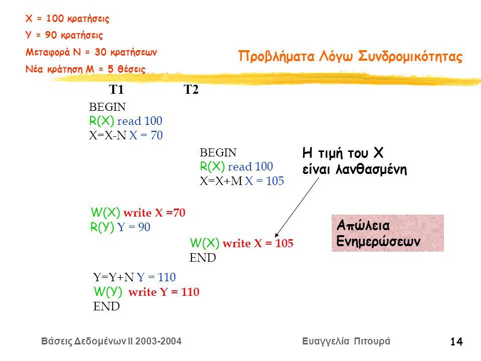 Βάσεις Δεδομένων II 2003-2004 Ευαγγελία Πιτουρά 14 Προβλήματα Λόγω Συνδρομικότητας BEGIN R(X) read 100 X=Χ-N X = 70 W(X) write X = 105 END T1 T2 Απώλεια Ενημερώσεων W(X) write X =70 R(Y) Y = 90 BEGIN R(X) read 100 X=Χ+M X = 105 Y=Y+N Y = 110 W(Y) write Y = 110 END Η τιμή του X είναι λανθασμένη Χ = 100 κρατήσεις Υ = 90 κρατήσεις Μεταφορά Ν = 30 κρατήσεων Νέα κράτηση Μ = 5 θέσεις