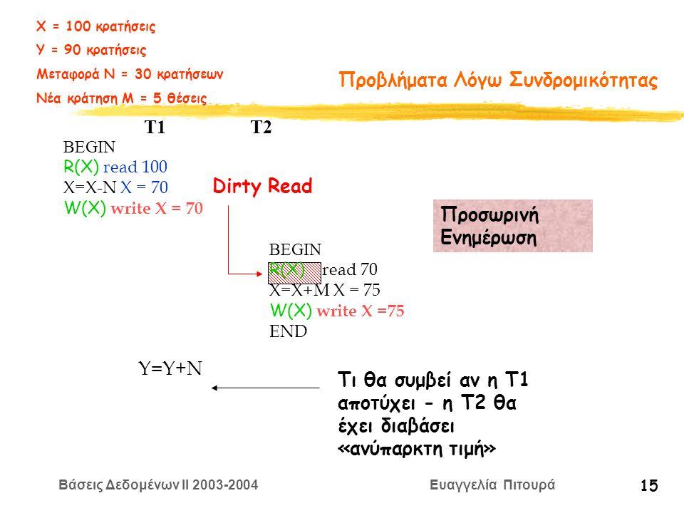 Βάσεις Δεδομένων II 2003-2004 Ευαγγελία Πιτουρά 15 Προβλήματα Λόγω Συνδρομικότητας BEGIN R(X) read 100 X=Χ-N X = 70 W(X) write X = 70 T1 T2 Προσωρινή Ενημέρωση BEGIN R(X) read 70 X=Χ+M X = 75 W(X) write X =75 END Y=Y+N Τι θα συμβεί αν η Τ1 αποτύχει - η Τ2 θα έχει διαβάσει «ανύπαρκτη τιμή» Dirty Read Χ = 100 κρατήσεις Υ = 90 κρατήσεις Μεταφορά Ν = 30 κρατήσεων Νέα κράτηση Μ = 5 θέσεις