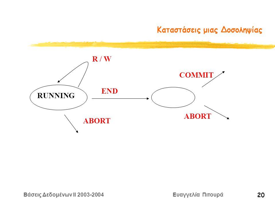 Βάσεις Δεδομένων II 2003-2004 Ευαγγελία Πιτουρά 20 Καταστάσεις μιας Δοσοληψίας RUNNING R / W END ABORT COMMIT ABORT