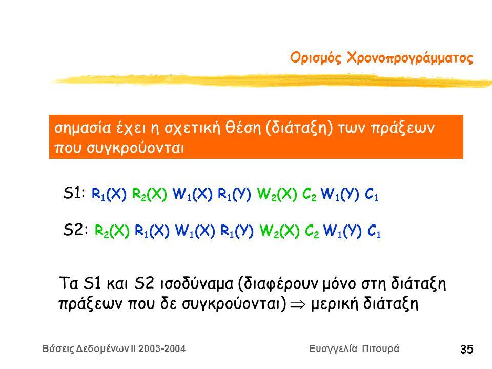 Βάσεις Δεδομένων II 2003-2004 Ευαγγελία Πιτουρά 35 Ορισμός Χρονοπρογράμματος σημασία έχει η σχετική θέση (διάταξη) των πράξεων που συγκρούονται S1: R 1 (X) R 2 (X) W 1 (X) R 1 (Y) W 2 (X) C 2 W 1 (Y) C 1 S2: R 2 (X) R 1 (X) W 1 (X) R 1 (Y) W 2 (X) C 2 W 1 (Y) C 1 Τα S1 και S2 ισοδύναμα (διαφέρουν μόνο στη διάταξη πράξεων που δε συγκρούονται)  μερική διάταξη