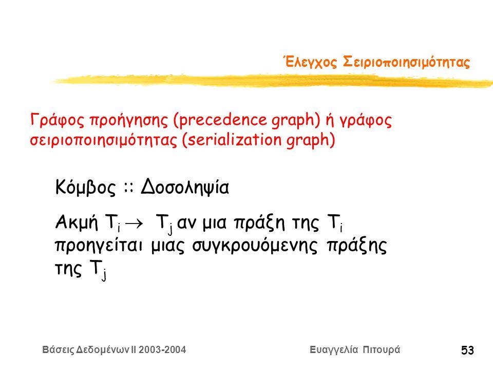 Βάσεις Δεδομένων II 2003-2004 Ευαγγελία Πιτουρά 53 Έλεγχος Σειριοποιησιμότητας Γράφος προήγησης (precedence graph) ή γράφος σειριοποιησιμότητας (serialization graph) Κόμβος :: Δοσοληψία Ακμή T i  T j αν μια πράξη της T i προηγείται μιας συγκρουόμενης πράξης της Τ j