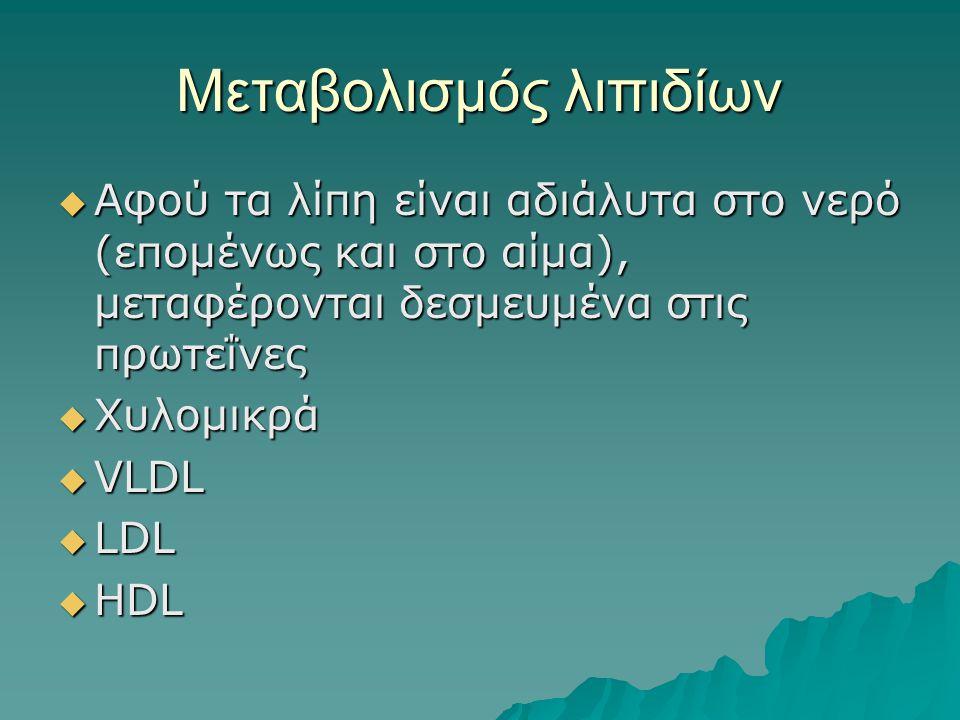 Μεταβολισμός λιπιδίων  Αφού τα λίπη είναι αδιάλυτα στο νερό (επομένως και στο αίμα), μεταφέρονται δεσμευμένα στις πρωτεΐνες  Χυλομικρά  VLDL  LDL