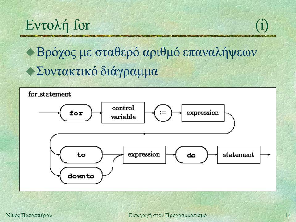 14Νίκος Παπασπύρου Εισαγωγή στον Προγραμματισμό Εντολή for(i) u Βρόχος με σταθερό αριθμό επαναλήψεων u Συντακτικό διάγραμμα
