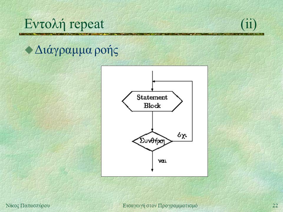 22Νίκος Παπασπύρου Εισαγωγή στον Προγραμματισμό Εντολή repeat(ii) u Διάγραμμα ροής