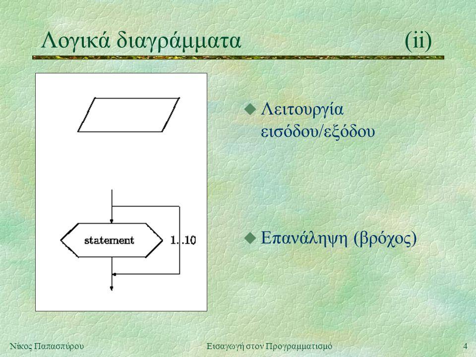 4Νίκος Παπασπύρου Εισαγωγή στον Προγραμματισμό Λογικά διαγράμματα(ii) u Λειτουργία εισόδου/εξόδου u Επανάληψη (βρόχος)