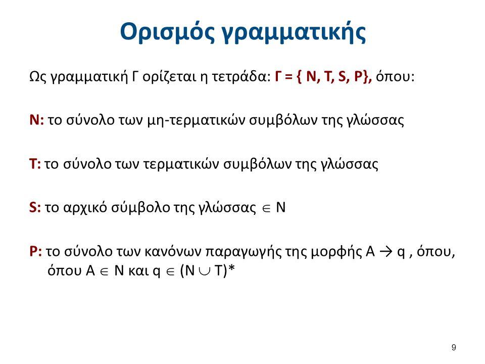 Ορισμός γραμματικής Ως γραμματική Γ ορίζεται η τετράδα: Γ = { Ν, Τ, S, P}, όπου: N: το σύνολο των μη-τερματικών συμβόλων της γλώσσας T: το σύνολο των
