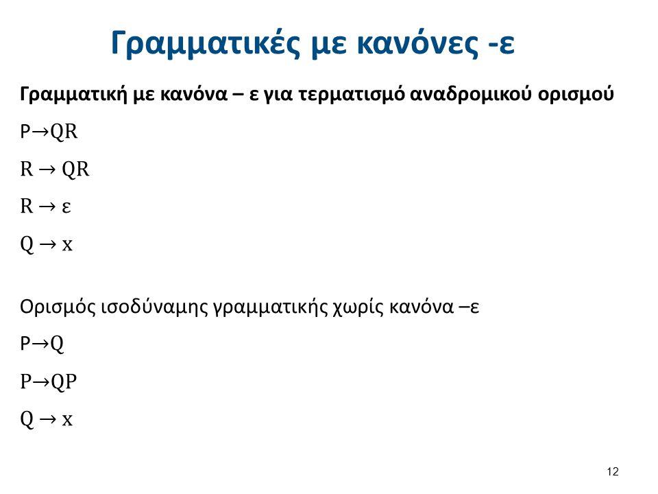 Γραμματικές με κανόνες -ε Γραμματική με κανόνα – ε για τερματισμό αναδρομικού ορισμού P →QR R → QR R → ε Q → x Ορισμός ισοδύναμης γραμματικής χωρίς κα