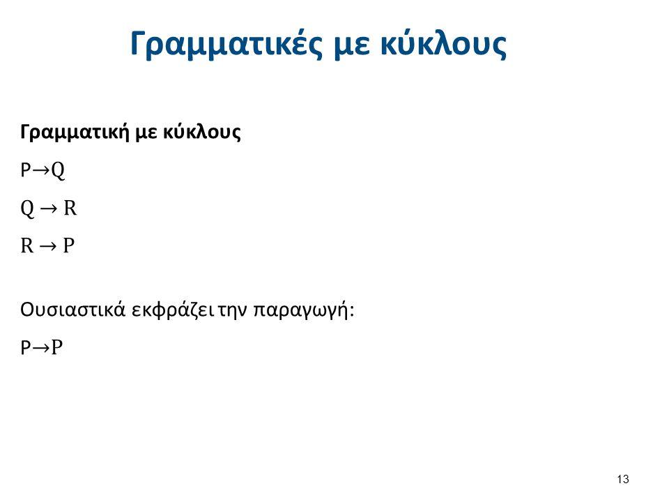 Γραμματικές με κύκλους Γραμματική με κύκλους P →Q Q → R R → P Ουσιαστικά εκφράζει την παραγωγή: P →P 13