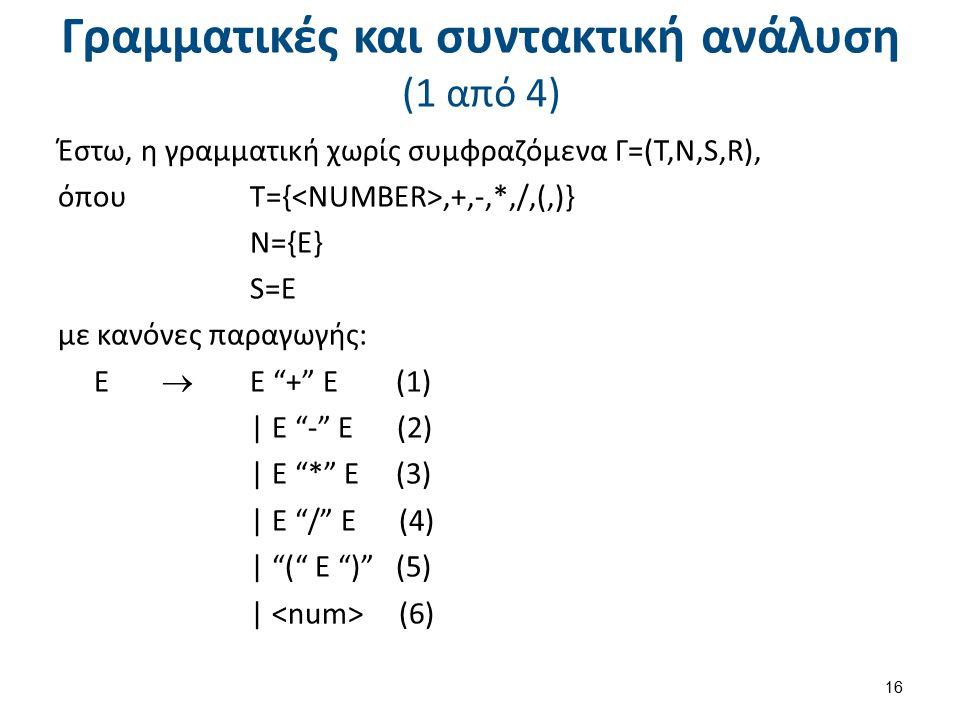 Γραμματικές και συντακτική ανάλυση (1 από 4) Έστω, η γραμματική χωρίς συμφραζόμενα Γ=(Τ,Ν,S,R), όπου Τ={,+,-,*,/,(,)} N={E} S=E με κανόνες παραγωγής: