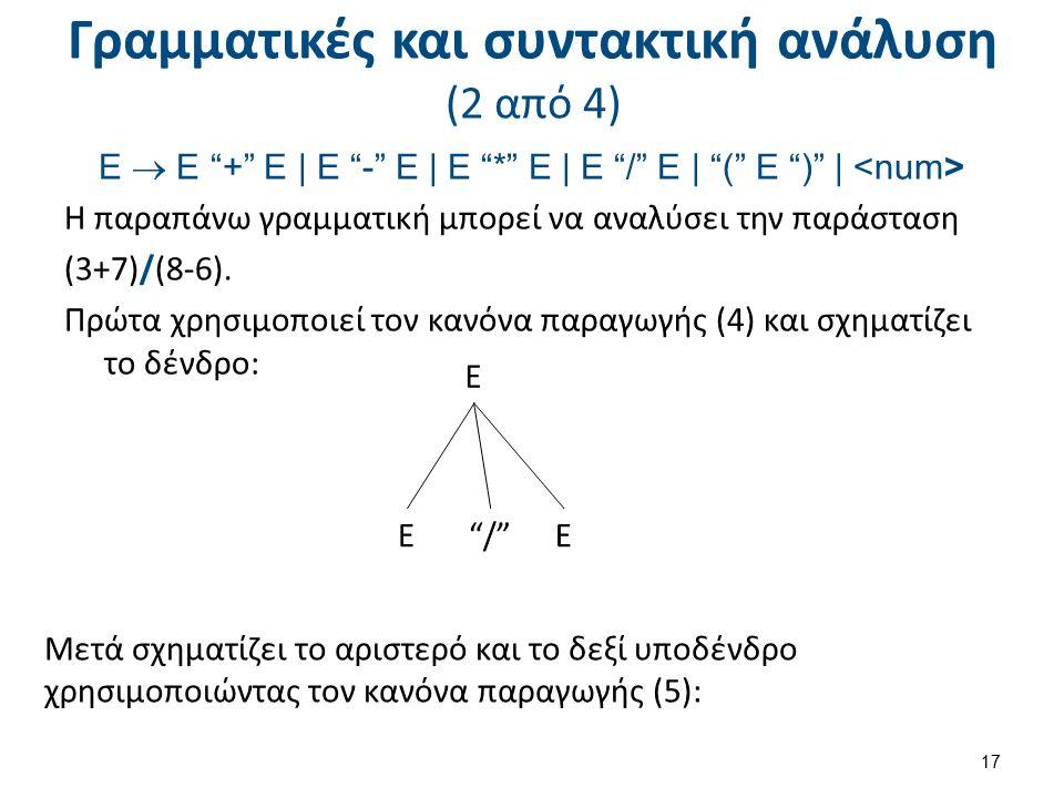 """Γραμματικές και συντακτική ανάλυση (2 από 4) E  E """"+"""" E   E """"-"""" E   E """"*"""" E   E """"/"""" E   """"("""" E """")""""   Η παραπάνω γραμματική μπορεί να αναλύσει την παρά"""
