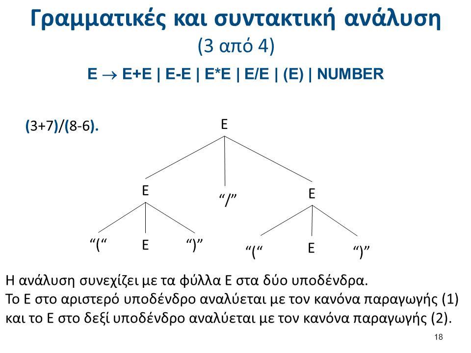 Γραμματικές και συντακτική ανάλυση (3 από 4) E  E+E   E-E   E*E   E/E   (E)   NUMBER 18 (3+7)/(8-6). Η ανάλυση συνεχίζει με τα φύλλα Ε στα δύο υποδέν