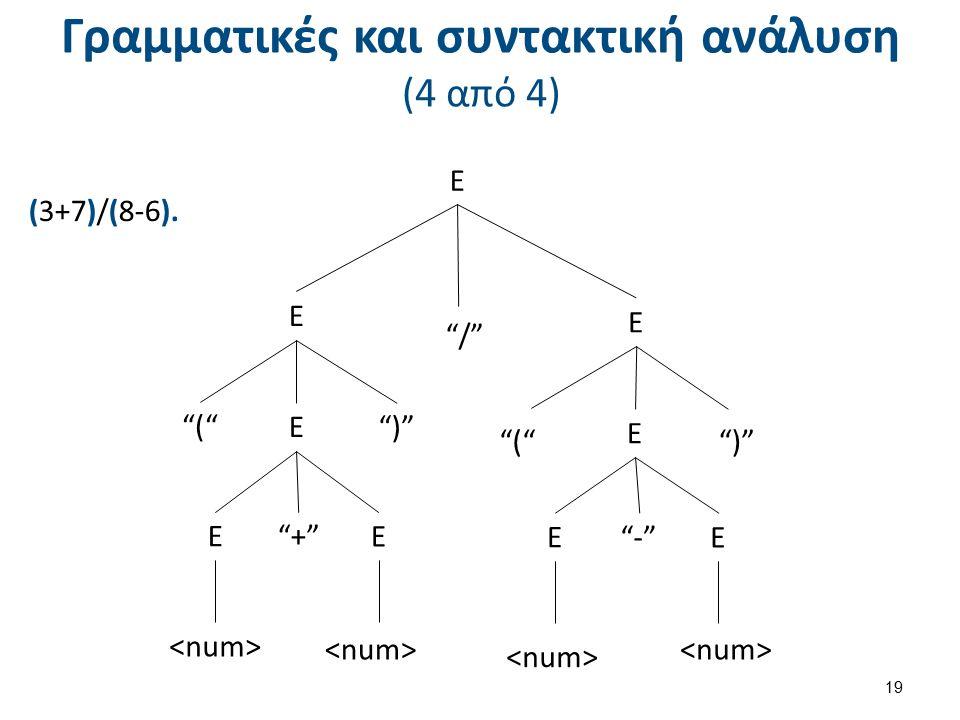 """Γραμματικές και συντακτική ανάλυση (4 από 4) (3+7)/(8-6). 19 Ε""""+""""""""+"""" Ε Ε""""-"""" Ε Ε Ε Ε """"(""""""""("""" Ε"""")"""""""")"""" Ε """"/""""""""/"""" """"(""""""""("""""""")"""""""")"""""""