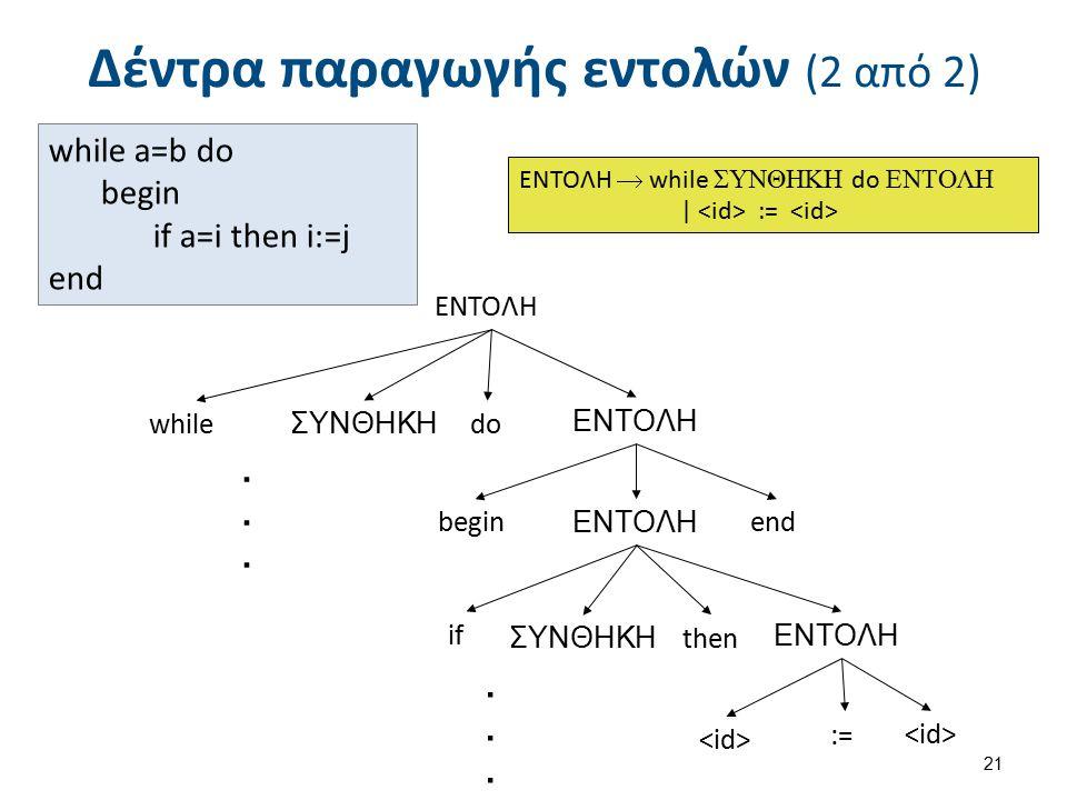 Δέντρα παραγωγής εντολών (2 από 2) 21 ΕΝΤΟΛΗ while ΣΥΝΘΗΚΗ do ΕΝΤΟΛΗ begin ΕΝΤΟΛΗ end if ΣΥΝΘΗΚΗ then ΕΝΤΟΛΗ := while a=b do begin if a=i then i:=j en