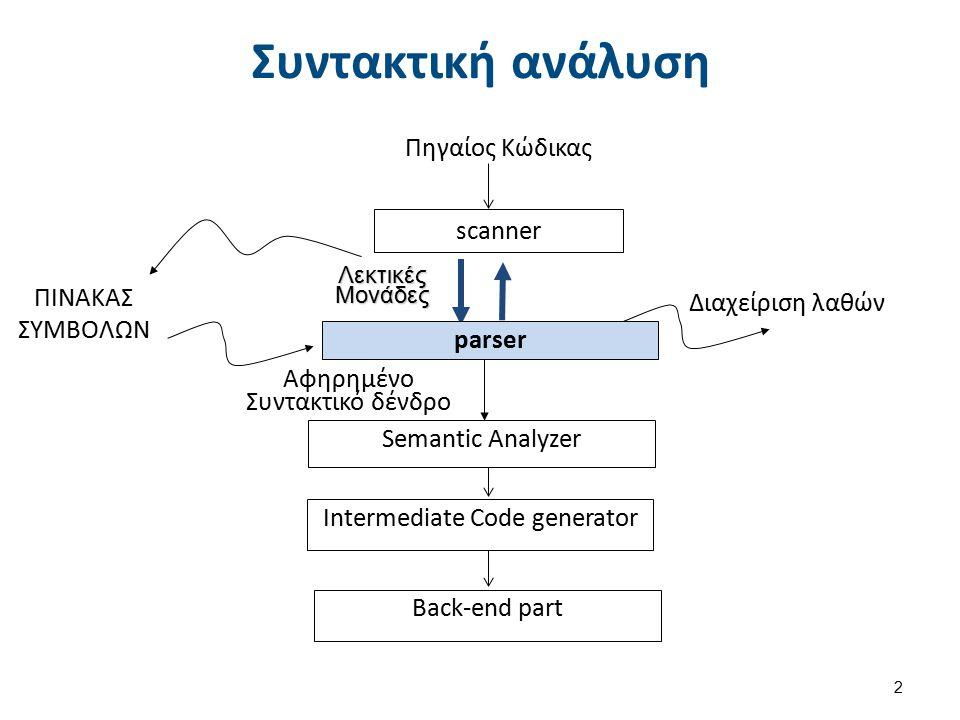 Αφηρημένο Συντακτικό δένδρο Συντακτική ανάλυση 2 Διαχείριση λαθών ΠΙΝΑΚΑΣ ΣΥΜΒΟΛΩΝ Λεκτικές Μονάδες Πηγαίος Κώδικας Back-end part scanner parser Seman