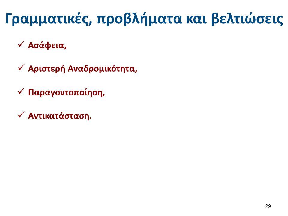 Γραμματικές, προβλήματα και βελτιώσεις Ασάφεια, Αριστερή Αναδρομικότητα, Παραγοντοποίηση, Αντικατάσταση. 29