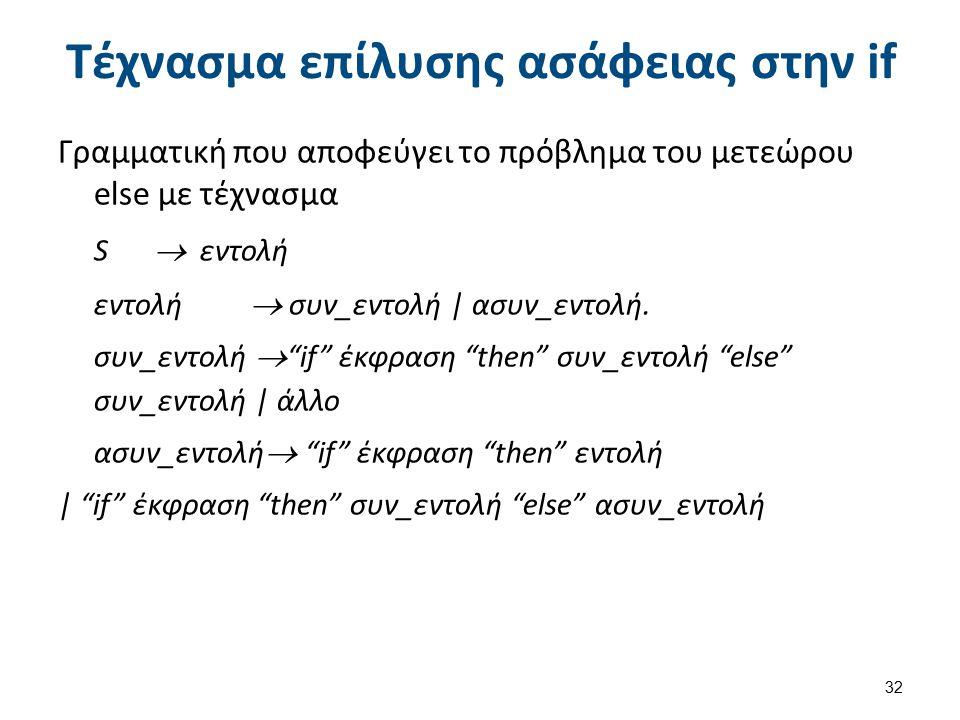 Τέχνασμα επίλυσης ασάφειας στην if Γραμματική που αποφεύγει το πρόβλημα του μετεώρου else με τέχνασμα S  εντολή εντολή  συν_εντολή   ασυν_εντολή. συ