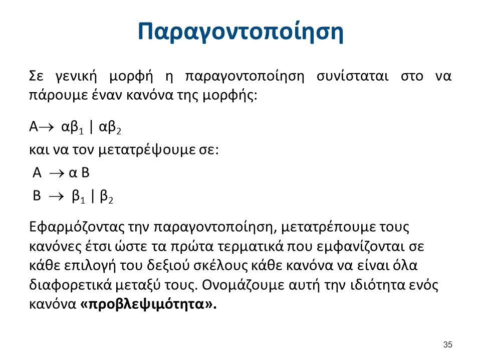 Παραγοντοποίηση Σε γενική μορφή η παραγοντοποίηση συνίσταται στο να πάρουμε έναν κανόνα της μορφής: Α  αβ 1   αβ 2 και να τον μετατρέψουμε σε: Α  α