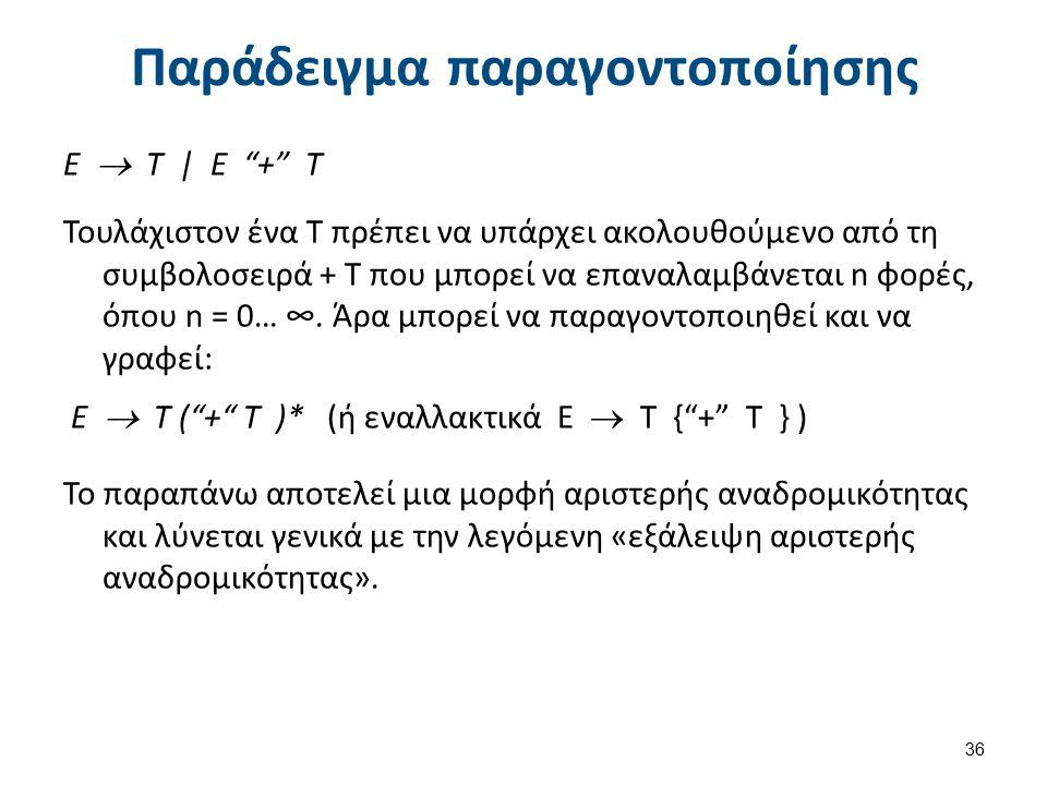 """Παράδειγμα παραγοντοποίησης E  T   E """"+"""" T Τουλάχιστον ένα T πρέπει να υπάρχει ακολουθούμενο από τη συμβολοσειρά + T που μπορεί να επαναλαμβάνεται n"""