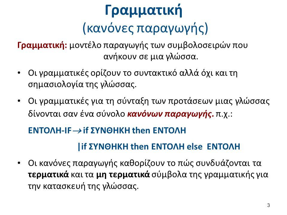 Γραμματική (κανόνες παραγωγής) Γραμματική: μοντέλο παραγωγής των συμβολοσειρών που ανήκουν σε μια γλώσσα. Οι γραμματικές ορίζουν το συντακτικό αλλά όχ
