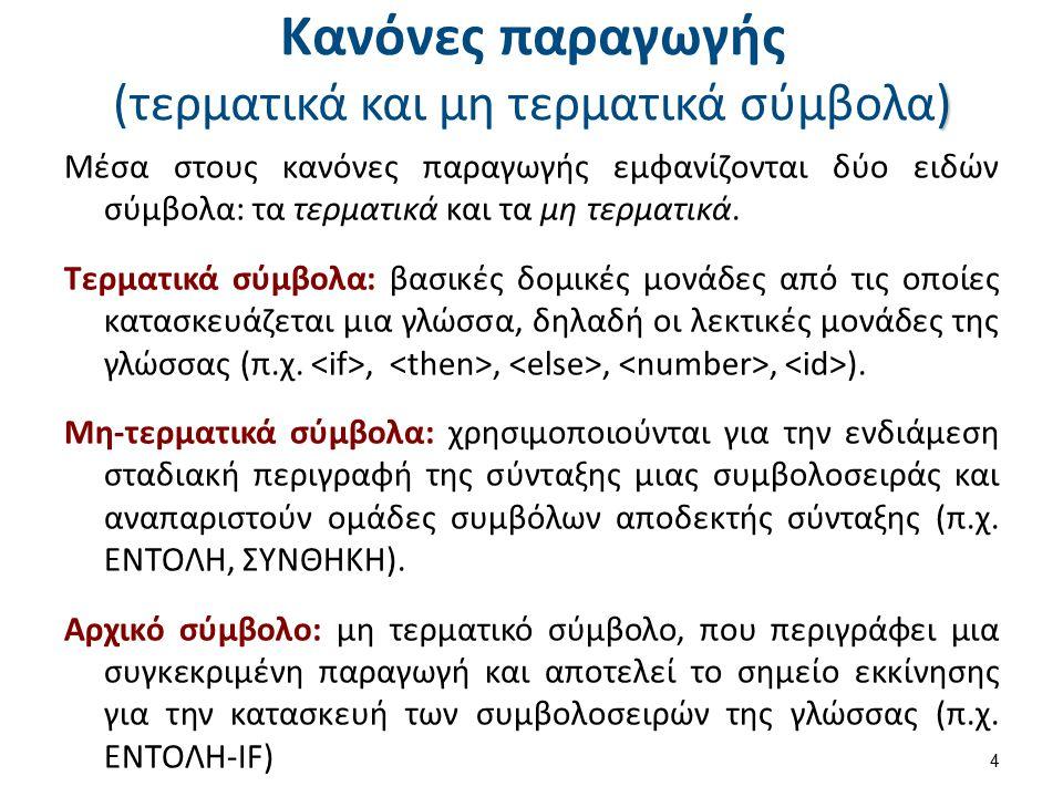 ) Κανόνες παραγωγής (τερματικά και μη τερματικά σύμβολα) Μέσα στους κανόνες παραγωγής εμφανίζονται δύο ειδών σύμβολα: τα τερματικά και τα μη τερματικά