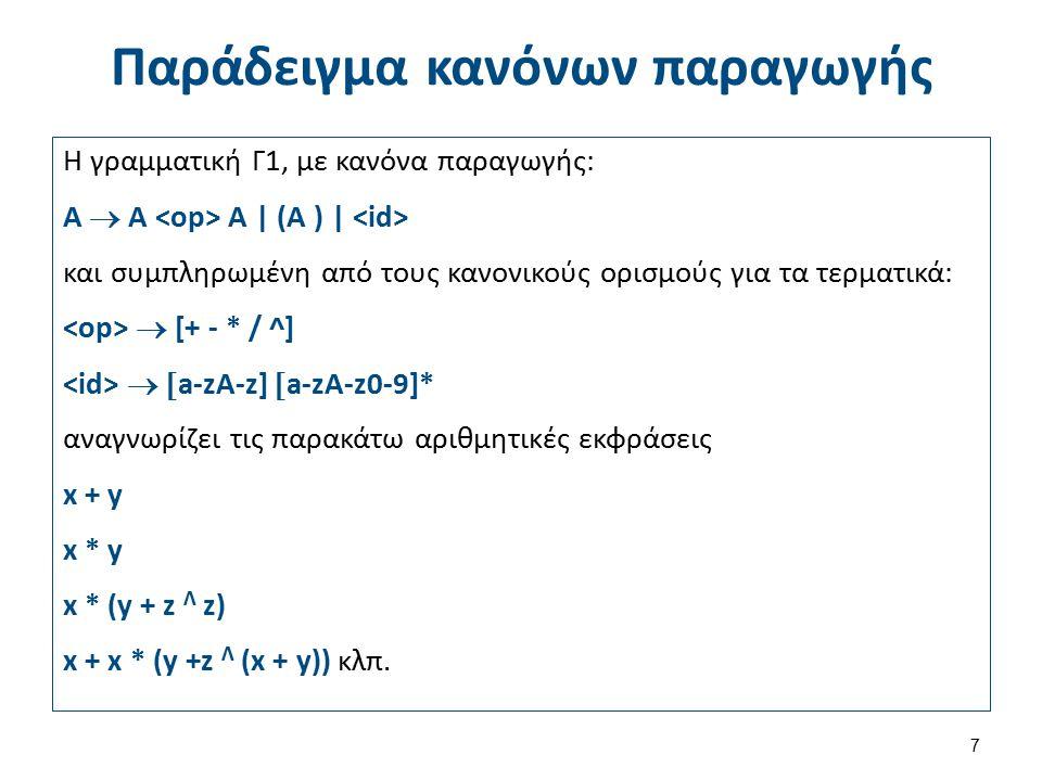 Παράδειγμα κανόνων παραγωγής Η γραμματική Γ1, με κανόνα παραγωγής: A  Α A   (A )   και συμπληρωμένη από τους κανονικούς ορισμούς για τα τερματικά: 