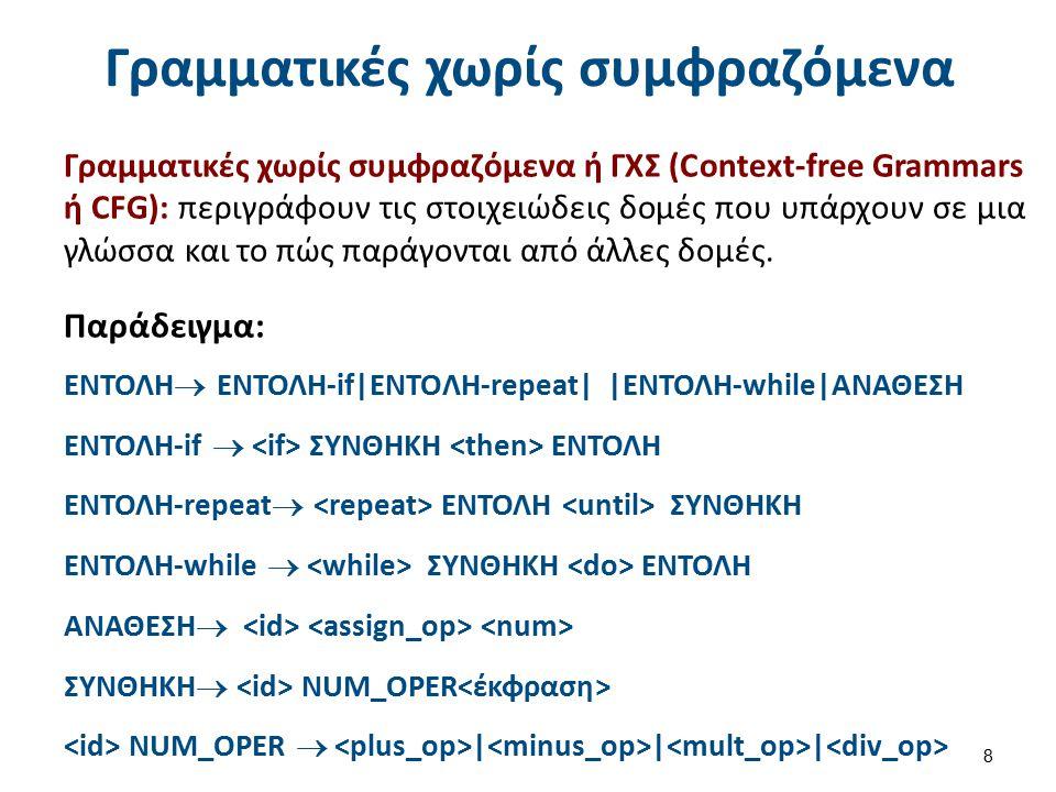 Γραμματικές χωρίς συμφραζόμενα Γραμματικές χωρίς συμφραζόμενα ή ΓΧΣ (Context-free Grammars ή CFG): περιγράφουν τις στοιχειώδεις δομές που υπάρχουν σε