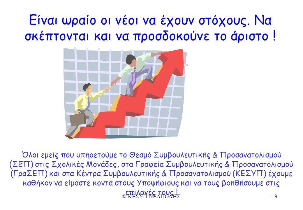 © ΚΕΣΥΠ ΝΕΑΠΟΛΗΣ13 Είναι ωραίο οι νέοι να έχουν στόχους.
