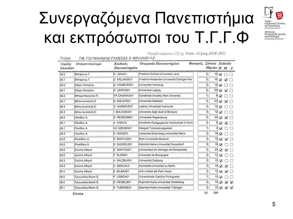 5 Συνεργαζόμενα Πανεπιστήμια και εκπρόσωποι του Τ.Γ.Γ.Φ