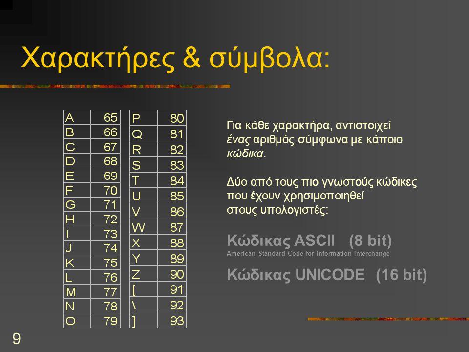9 Χαρακτήρες & σύμβολα: Για κάθε χαρακτήρα, αντιστοιχεί ένας αριθμός σύμφωνα με κάποιο κώδικα. Δύο από τους πιο γνωστούς κώδικες που έχουν χρησιμοποιη