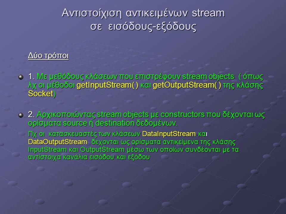 Αντιστοίχιση αντικειμένων stream σε εισόδους-εξόδους Δύο τρόποι 1.