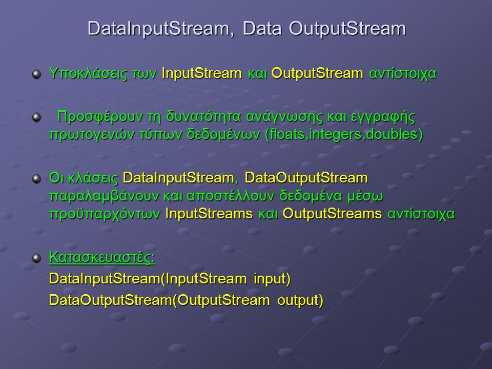DataInputStream, Data OutputStream Υποκλάσεις των InputStream και OutputStream αντίστοιχα Προσφέρουν τη δυνατότητα ανάγνωσης και εγγραφής πρωτογενών τύπων δεδομένων (floats,integers,doubles) Προσφέρουν τη δυνατότητα ανάγνωσης και εγγραφής πρωτογενών τύπων δεδομένων (floats,integers,doubles) Οι κλάσεις DataInputStream, DataOutputStream παραλαμβάνουν και αποστέλλουν δεδομένα μέσω προϋπαρχόντων InputStreams και OutputStreams αντίστοιχα Κατασκευαστές: DataInputStream(InputStream input) DataOutputStream(OutputStream output)