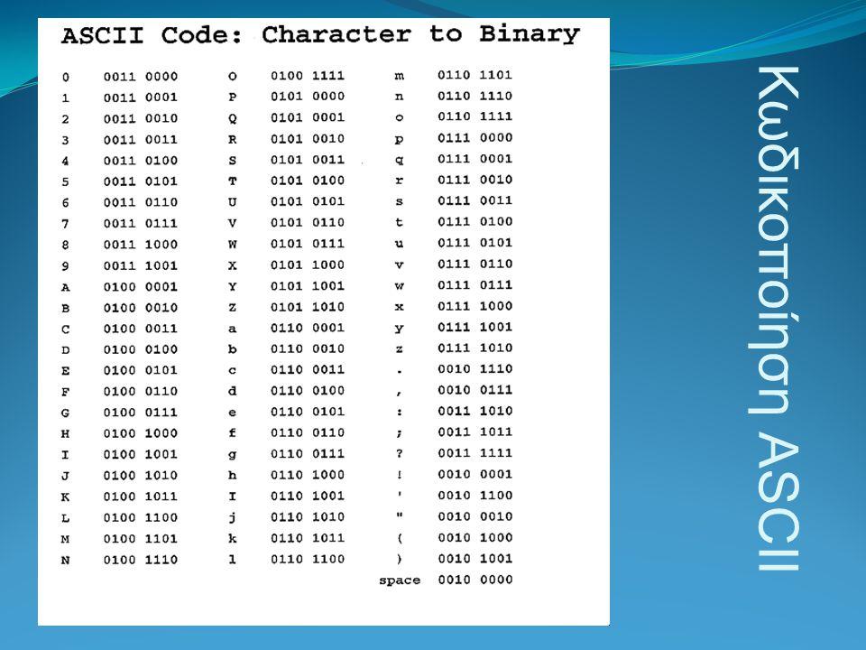 Κωδικοποίηση ASCII Αυτό σημαίνει ότι κάθε χαρακτήρας που υπάρχει πάνω στο πληκτρολόγιο, αντιπροσωπεύεται από μία μοναδική 7-bit ακολουθία (το 8 ο bit μένει αχρησιμοποίητο).