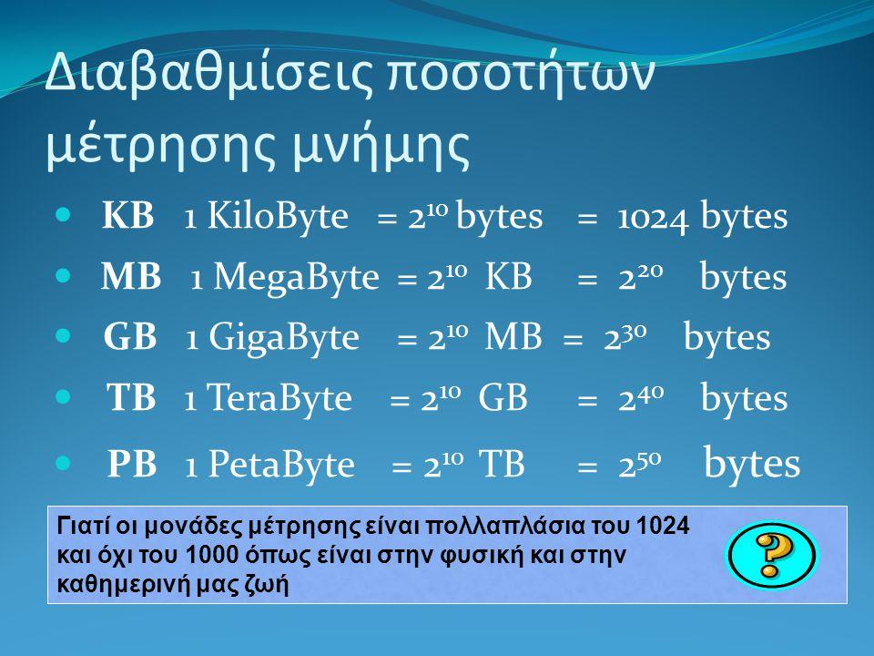 Αναλογικά συστήματαΨηφιακά συστήματα Ψηφιοποίηση: Η μετατροπή των συστημάτων από αναλογικά σε ψηφιακά Αιτία Ψηφιοποίηση Οι υπολογιστές κυριαρχούν στις επικοινωνίες Οι υπολογιστές είναι ψηφιακά συστήματα Τα δεδομένα πρέπει να είναι σε ψηφιακή μορφή