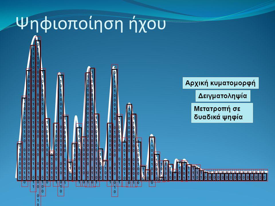 Διαβαθμίσεις ποσοτήτων μέτρησης μνήμης ΚΒ 1 KiloByte = 2 10 bytes = 1024 bytes MΒ 1 MegaByte = 2 10 KB = 2 20 bytes GΒ 1 GigaByte = 2 10 MB = 2 30 bytes TΒ 1 TeraByte = 2 10 GB = 2 40 bytes PΒ 1 PetaByte = 2 10 TB = 2 50 bytes Γιατί οι μονάδες μέτρησης είναι πολλαπλάσια του 1024 και όχι του 1000 όπως είναι στην φυσική και στην καθημερινή μας ζωή