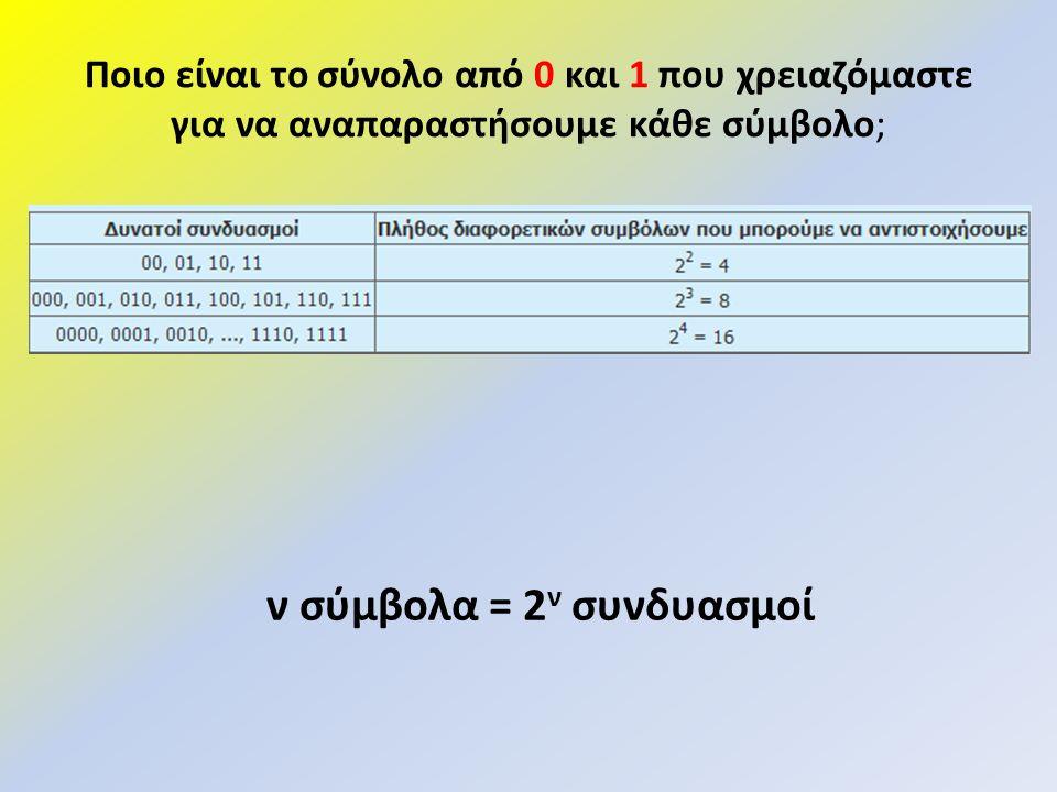 Ποιο είναι το σύνολο από 0 και 1 που χρειαζόμαστε για να αναπαραστήσουμε κάθε σύμβολο; ν σύμβολα = 2 ν συνδυασμοί