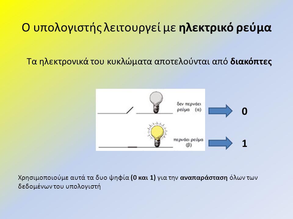 Ο υπολογιστής λειτουργεί με ηλεκτρικό ρεύμα Τα ηλεκτρονικά του κυκλώματα αποτελούνται από διακόπτες 0 1 Χρησιμοποιούμε αυτά τα δυο ψηφία (0 και 1) για