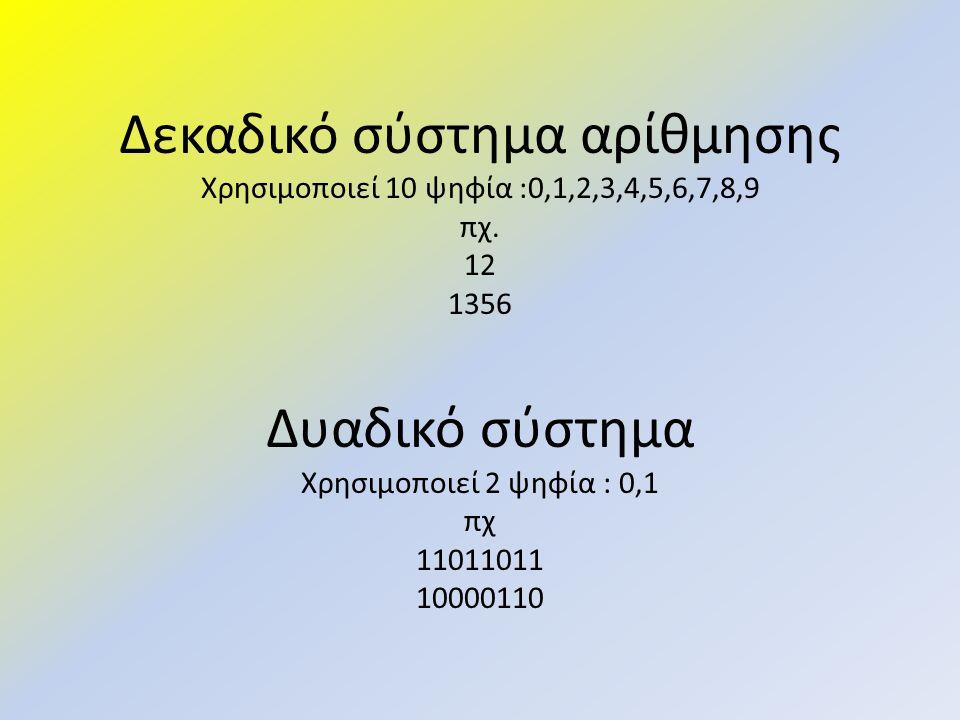 Δεκαδικό σύστημα αρίθμησης Χρησιμοποιεί 10 ψηφία :0,1,2,3,4,5,6,7,8,9 πχ. 12 1356 Δυαδικό σύστημα Χρησιμοποιεί 2 ψηφία : 0,1 πχ 11011011 10000110