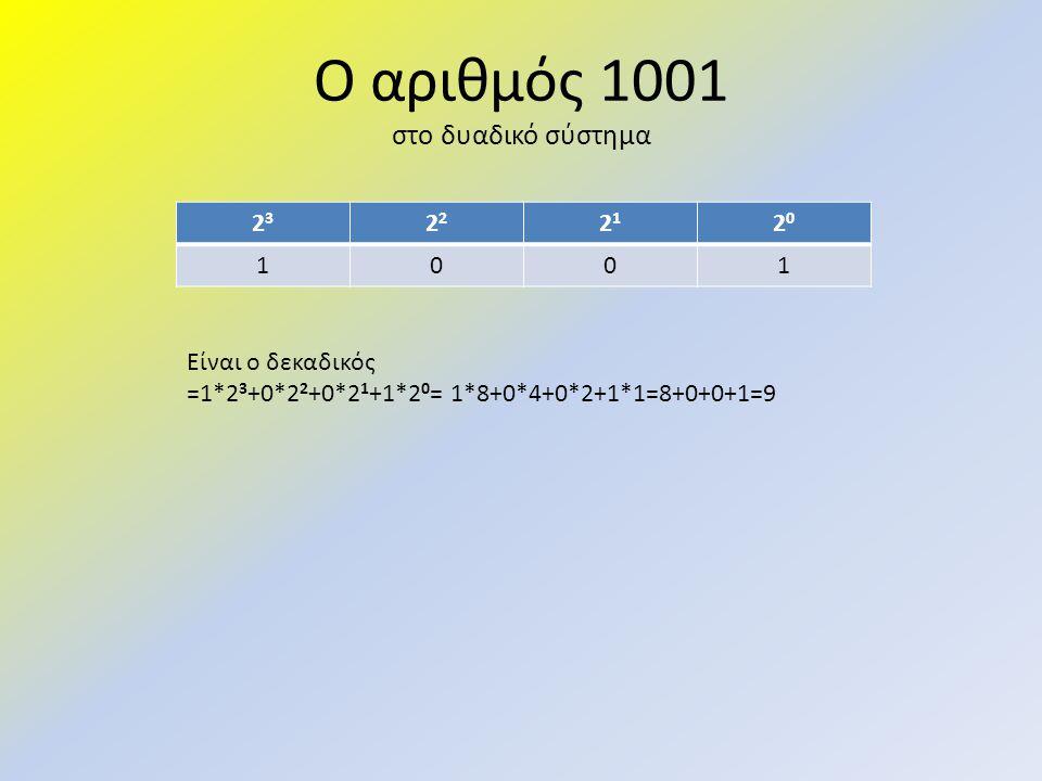 23232 2121 2020 1001 Είναι ο δεκαδικός =1*2 3 +0*2 2 +0*2 1 +1*2 0 = 1*8+0*4+0*2+1*1=8+0+0+1=9