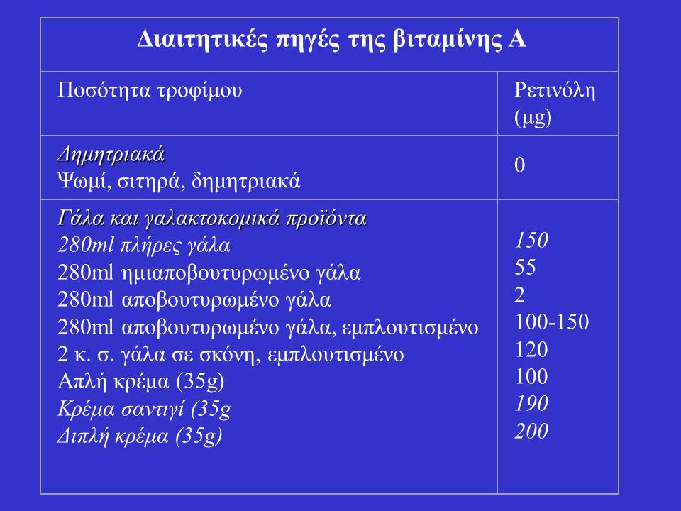 Διαιτητικές πηγές της βιταμίνης Α Ποσότητα τροφίμουΡετινόλη (μg) Δημητριακά Ψωμί, σιτηρά, δημητριακά 0 Γάλα και γαλακτοκομικά προϊόντα 280ml πλήρες γά