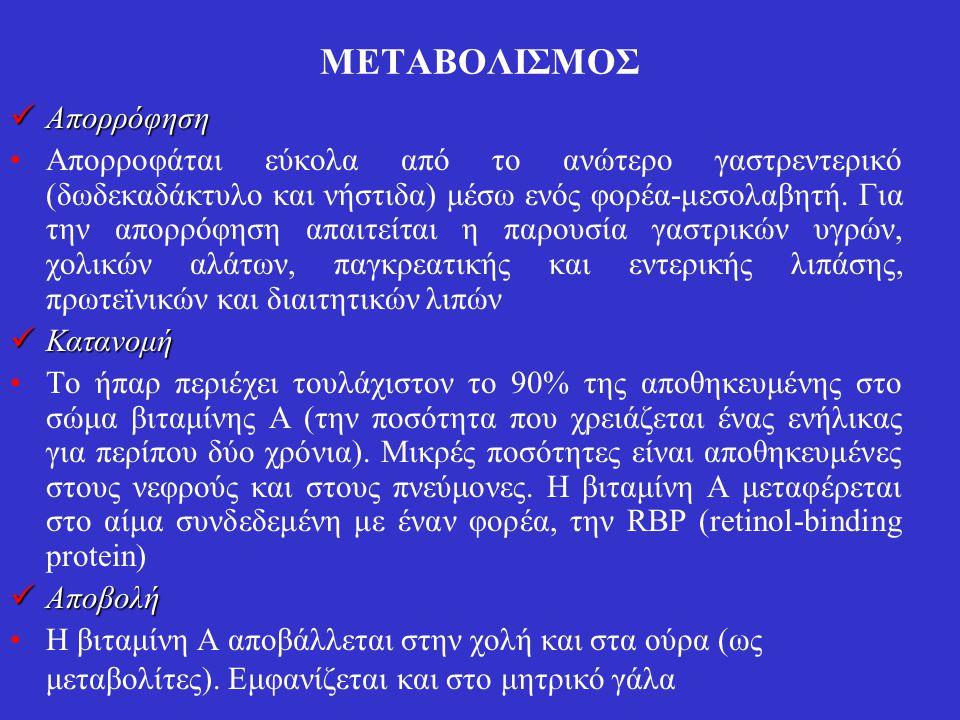 Συνιστώμενες διαιτητικές προσλήψεις για τη βιταμίνη Α EU RDA=800μg ΗλικίαUKUSAWHO Ασφαλ ή Επίπεδ α ΕU PRI LNRI 1 EAR 1 RNI 1 RDAUL 0-6 μηνών 7-12 μηνών 1-3 χρονών 4-6 χρονών 4-8 χρονών 7-10 χρονών 9-13 χρονών 150 200 - 250 - 250 300 - 350 - 350 400 - 500 - 400 1 500 1 300 - 400 - 600 - 900 - 1700 350 400 - 400 - 400 - 500 -