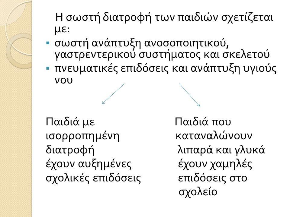 ΠΑΓΙΩΣΗ ΕΡΕΥΝΗΤΙΚΩΝ ΑΠΟΤΕΛΕΣΜΑΤΩΝ Δύο ομάδες θεωρούνται αξιόπιστες για τις έρευνες τους : 1) FUFOSE( Επιστήμη Λειτουργικών Τροφίμων στην Ευρώπη ) 2) PASSCLAIM( Διαδικασία για Επιστημονική Υποστήριξη των Δικαιωμάτων στα Τρόφιμα )
