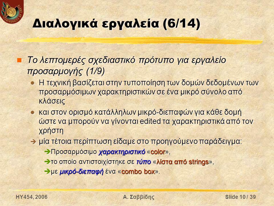 HY454, 2006Α. ΣαββίδηςSlide 10 / 39 Διαλογικά εργαλεία (6/14) Το λεπτομερές σχεδιαστικό πρότυπο για εργαλείο προσαρμογής (1/9) Το λεπτομερές σχεδιαστι