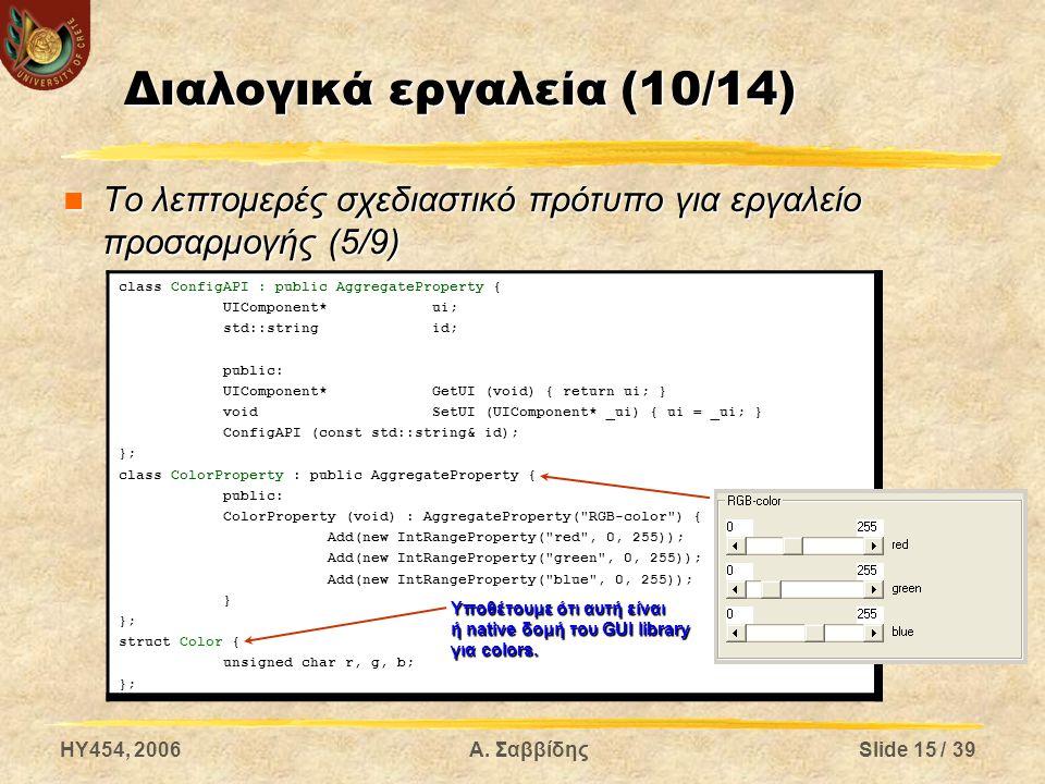 HY454, 2006Α. ΣαββίδηςSlide 15 / 39 Διαλογικά εργαλεία (10/14) Το λεπτομερές σχεδιαστικό πρότυπο για εργαλείο προσαρμογής (5/9) Το λεπτομερές σχεδιαστ