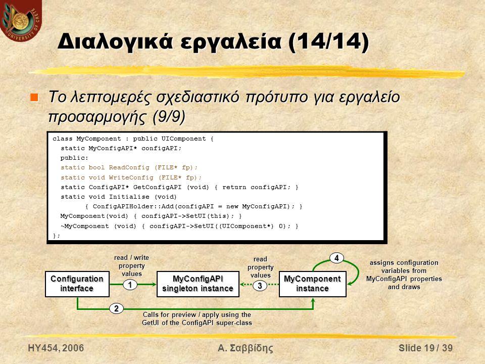 HY454, 2006Α. ΣαββίδηςSlide 19 / 39 Διαλογικά εργαλεία (14/14) Το λεπτομερές σχεδιαστικό πρότυπο για εργαλείο προσαρμογής (9/9) Το λεπτομερές σχεδιαστ