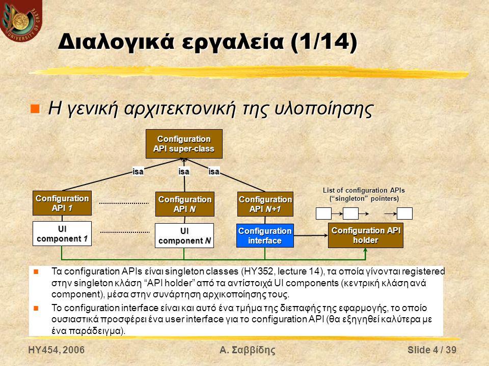 HY454, 2006Α. ΣαββίδηςSlide 4 / 39 Διαλογικά εργαλεία (1/14) Η γενική αρχιτεκτονική της υλοποίησης Η γενική αρχιτεκτονική της υλοποίησης Configuration