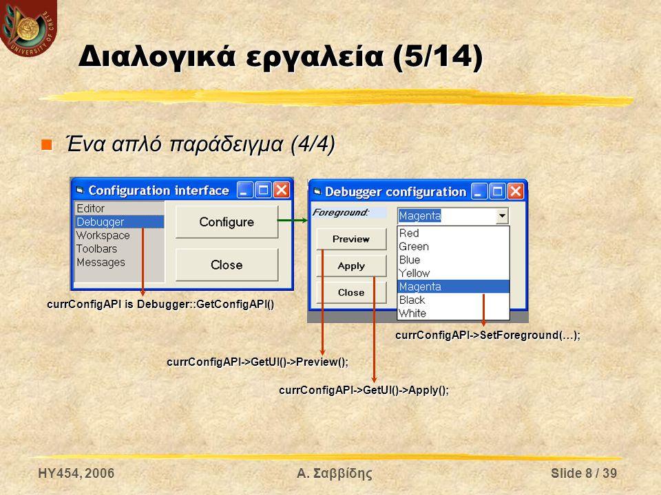 HY454, 2006Α.