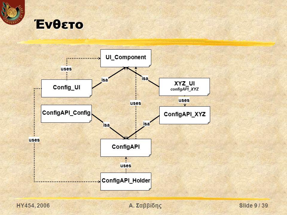 HY454, 2006Α. ΣαββίδηςSlide 9 / 39 Ένθετο UI_Component XYZ_UIconfigAPI_XYZ ConfigAPI ConfigAPI_XYZ ConfigAPI_Holder Config_UI ConfigAPI_Config isa isa