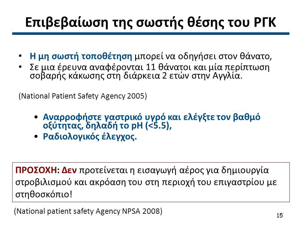 Επιβεβαίωση της σωστής θέσης του ΡΓΚ Η μη σωστή τοποθέτηση μπορεί να οδηγήσει στον θάνατο, Σε μια έρευνα αναφέρονται 11 θάνατοι και μία περίπτωση σοβα