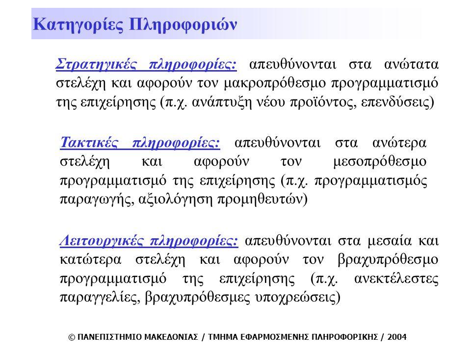 © ΠΑΝΕΠΙΣΤΗΜΙΟ ΜΑΚΕΔΟΝΙΑΣ / ΤΜΗΜΑ ΕΦΑΡΜΟΣΜΕΝΗΣ ΠΛΗΡΟΦΟΡΙΚΗΣ / 2004 Κατηγορίες Πληροφοριών Στρατηγικές πληροφορίες: απευθύνονται στα ανώτατα στελέχη και αφορούν τον μακροπρόθεσμο προγραμματισμό της επιχείρησης (π.χ.